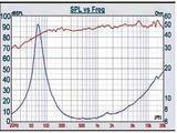 w4-930sg_graph