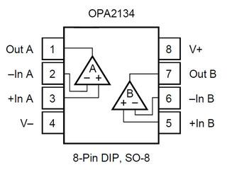 opa2134_pin