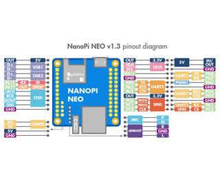 nanopineof