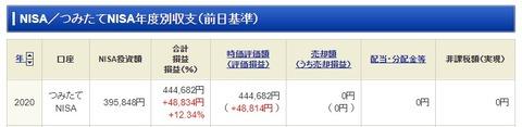 SBI証券_201230