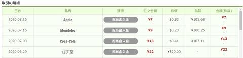 ワンタップバイ米国株_配当_200814