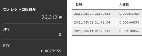 DMMビットコイン_210523