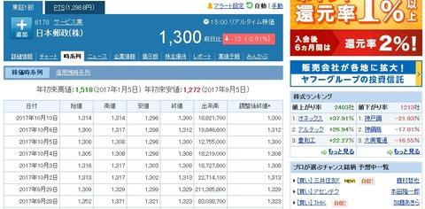 松井証券_170929
