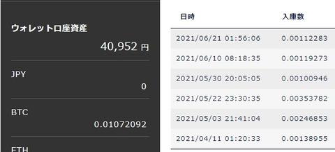 DMMビットコイン_210628
