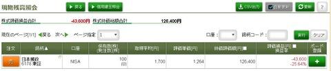 松井証券_171117