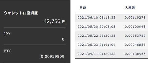 DMMビットコイン_210614