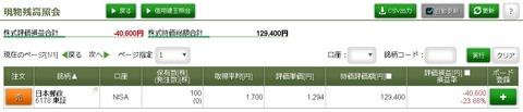 松井証券_180409