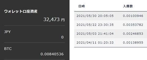 DMMビットコイン_210530