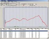 06.03.25  GPSグラフ