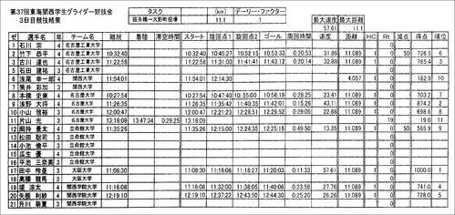 10-31-成績 のコピー