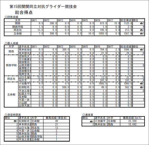 成績表-2