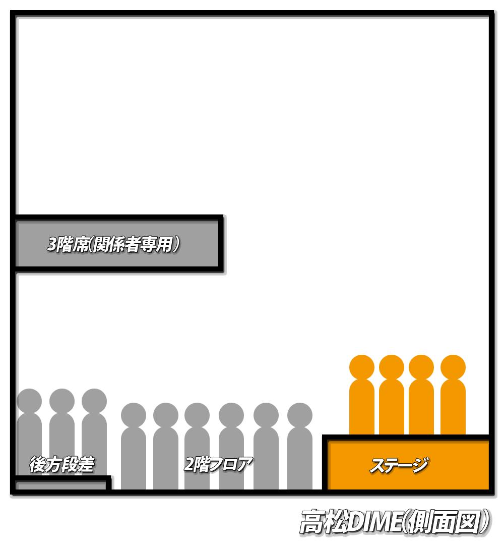 側面図のコピーa
