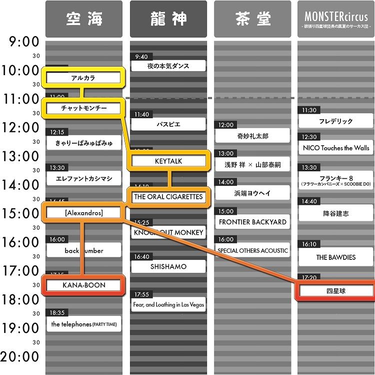 timetable23のコピー