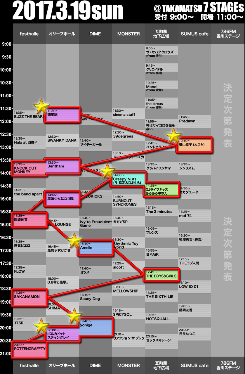 timetable0319のコピー