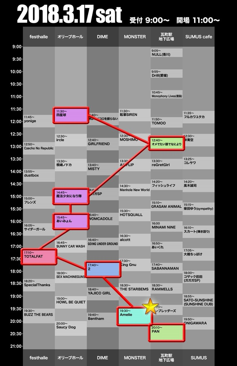 day1のコピー