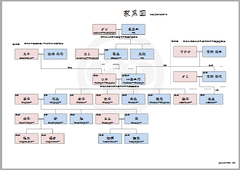 家系図2copy