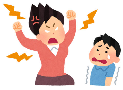 怒る 喧嘩