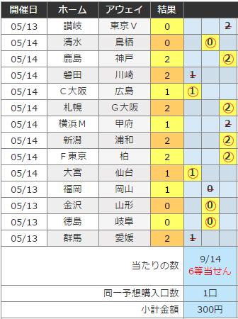 BIG_6等