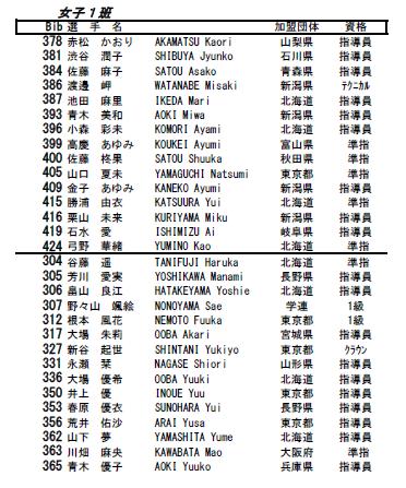 56th_gijyutsusenn_w_final_list