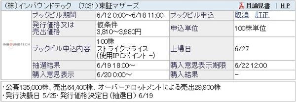 IPO-33-7031-仮 インバウンドテック