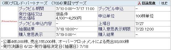 IPO-47-7034-仮 プロレド・パートナーズ
