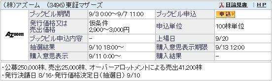IPO-58-3496-仮 アズーム