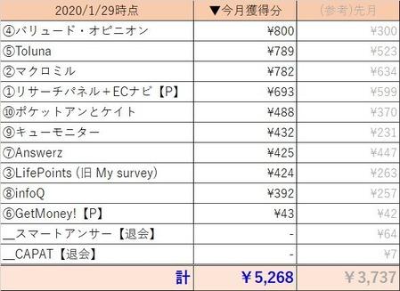 アンケート成果表202001-2