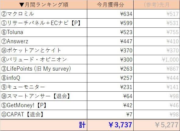 アンケート成果表201912-2