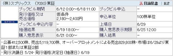IPO-38-7030-仮 スプリックス