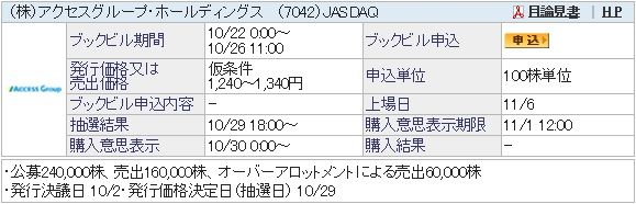 IPO-75-7042-仮 アクセスグループ・ホールディングス