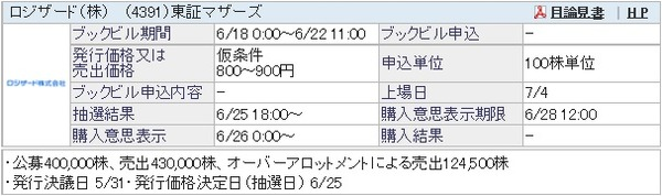 IPO-39-4391-仮 ロジザード
