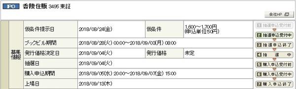 IPO-56-3495-仮 高陵住販