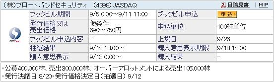 IPO-61-4398-仮 ブロードバンドセキュリティ