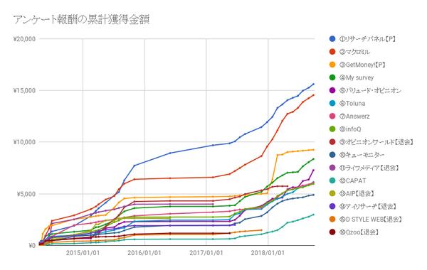 chart201809