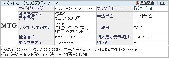 IPO-41-7806-仮 MTG