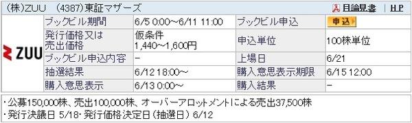 【IPO】ZUU[4387]&ライトアップ[6580]抽選結果/自己記録更新☆ 3社から申し込んだ結果は?!