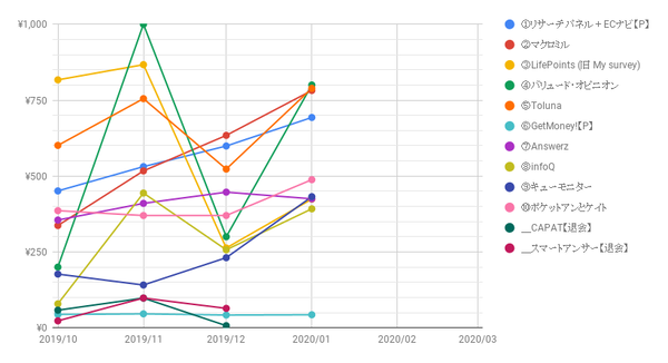 chart202001-2