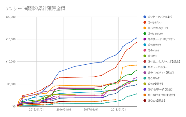 chart201808
