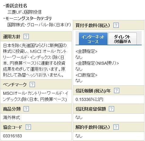 三菱UFJ国際-eMAXIS Slim 全世界株式(除く日本)