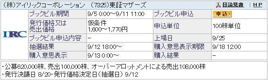 IPO-60-7325-仮 アイリックコーポレーション