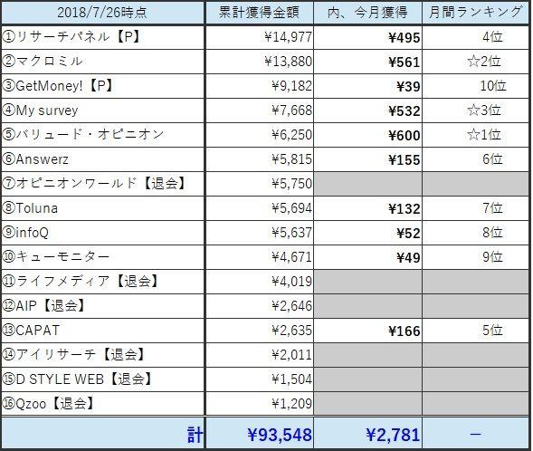 アンケート成果表201807