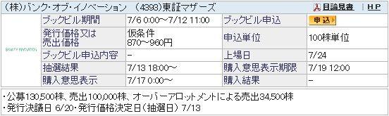 IPO-43-4393-仮 バンク・オブ・イノベーション