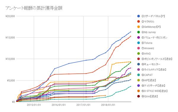 chart201811