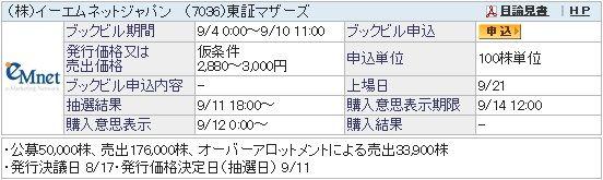 IPO-59-7036-仮 イーエムネットジャパン