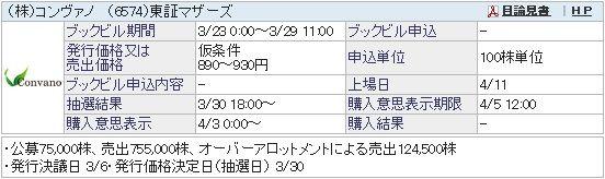 IPO-20-6574-仮 コンヴァノ