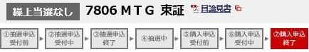 IPO-41-7806-補欠4 MTG