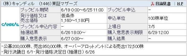 IPO-40-1446-仮 キャンディル