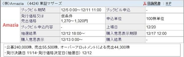 IPO-87-4424-仮 Amazia