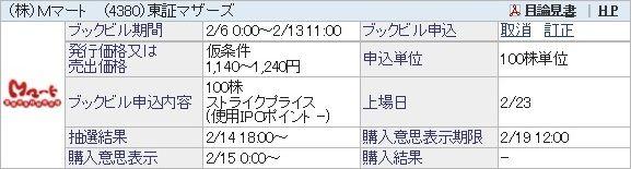 【IPO】Mマート[4380]抽選結果/専業主婦が初めてIPOに挑戦したよ!
