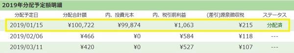 【ソーシャルレンディング】maneoとSBISLの分配金が出ました!/2019年1月実績